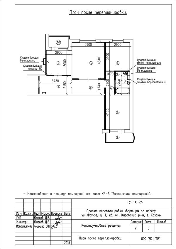 Как сделать проект перепланировки и или переустройства квартиры